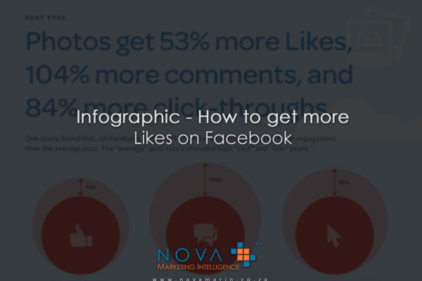 Infographic How to get more Likes on Facebook