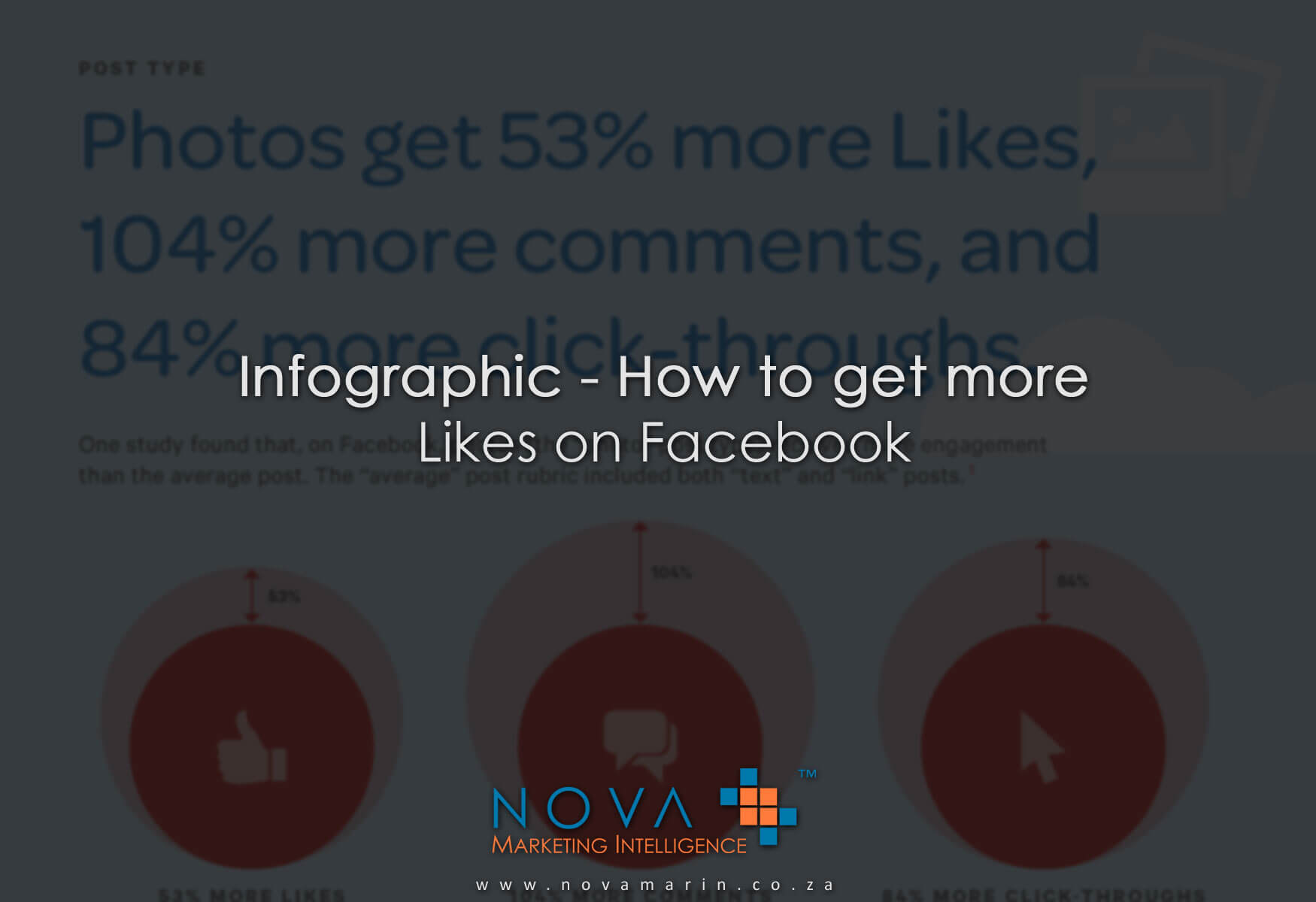 Infographic - How to get more Likes on Facebook