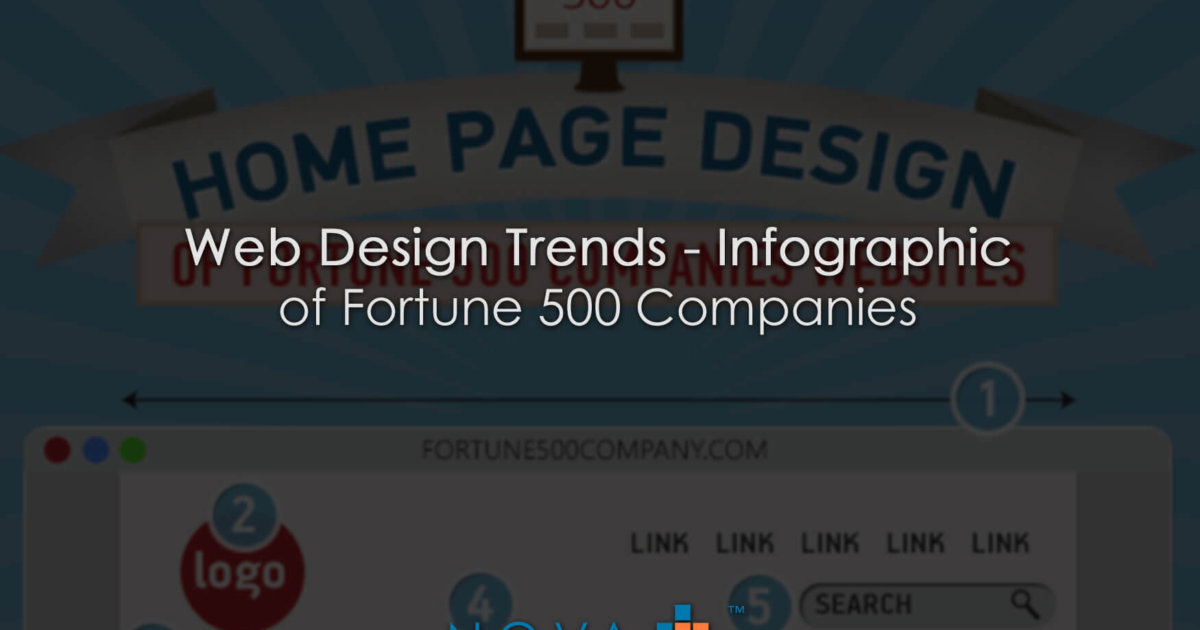 Web Design Trends - Infographic of Fortune 500 Companies